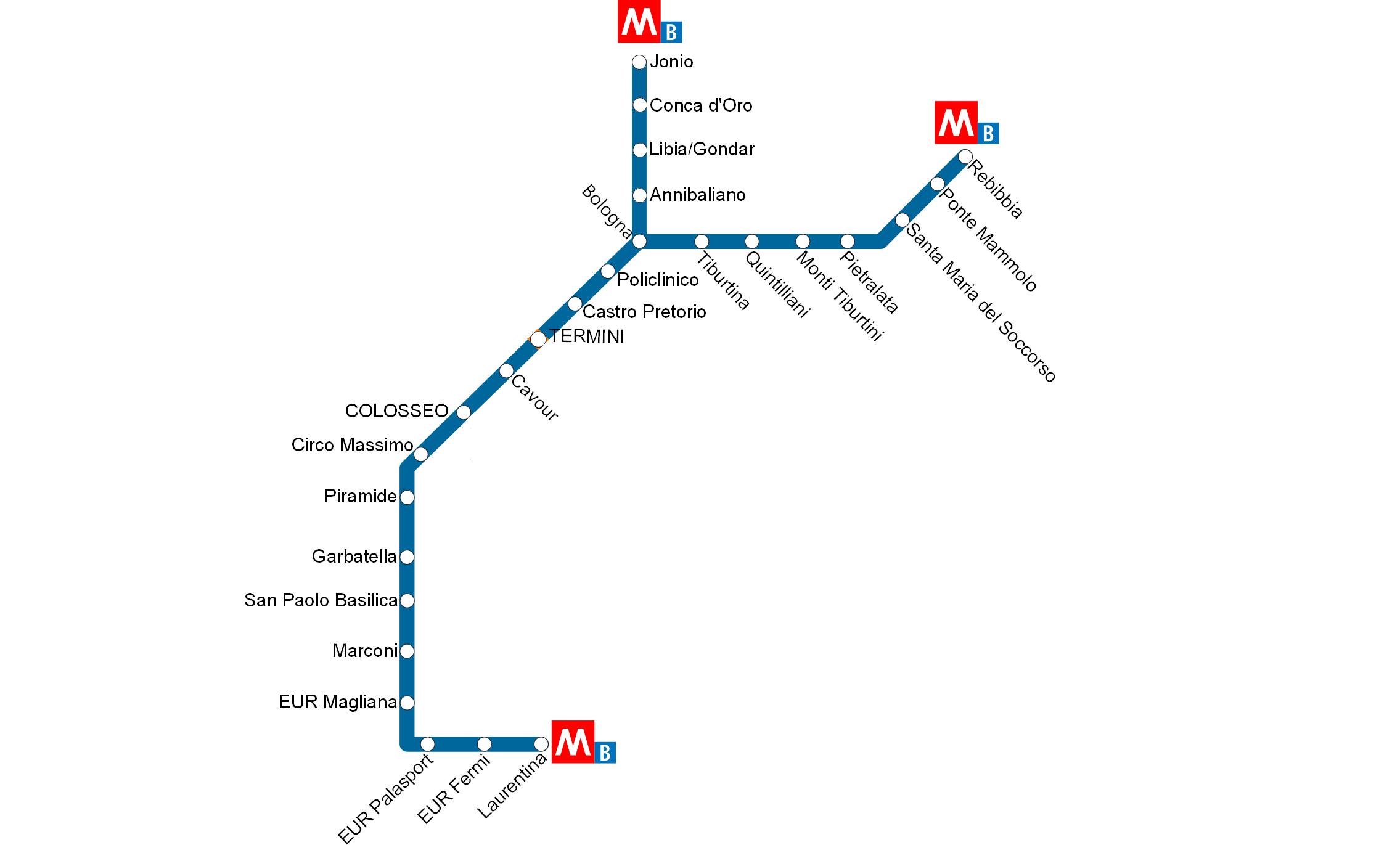 percorso_fermate_linea_B_metro_roma