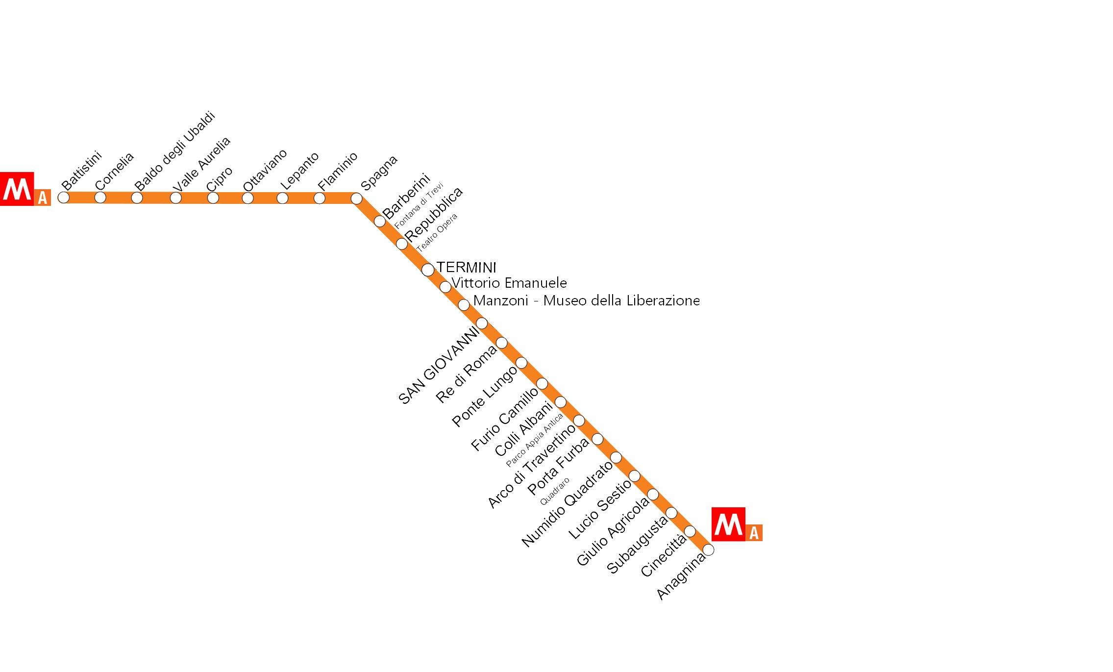 percorso_fermate_linea_a_metro_roma