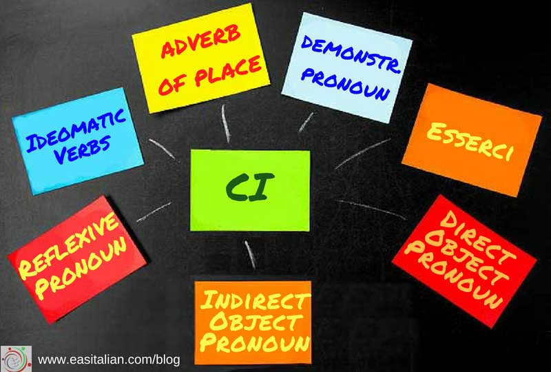 The CI particle in Italian language can be used in a number of ways with different meanings.